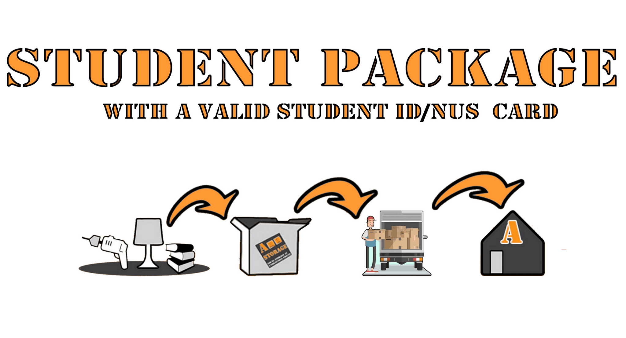Student Package header image