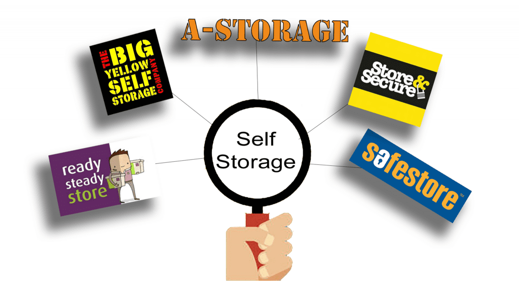 Self-Storage price comparison in Bournemouth, Poole and Christchurch